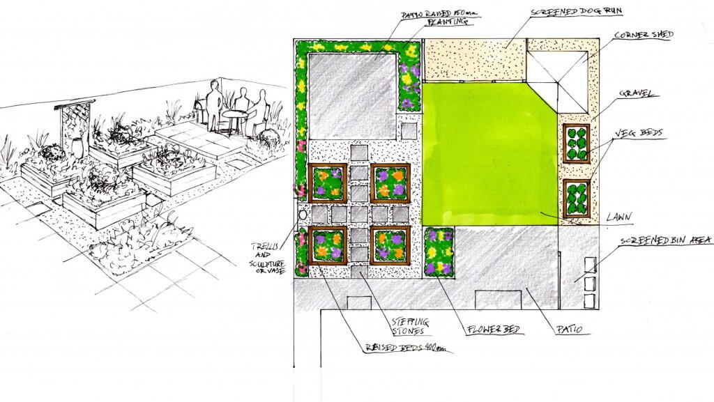 Garden plan, 3d on the left, 2d on the right