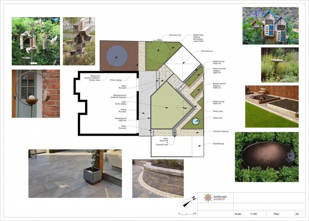 Garden plan with images on right